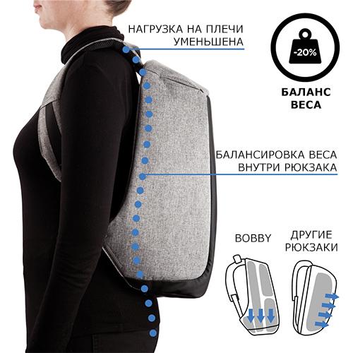 Баланс веса рюкзака Bobby